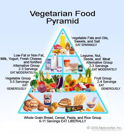the benefits of a pesco vegetarian lifestyle